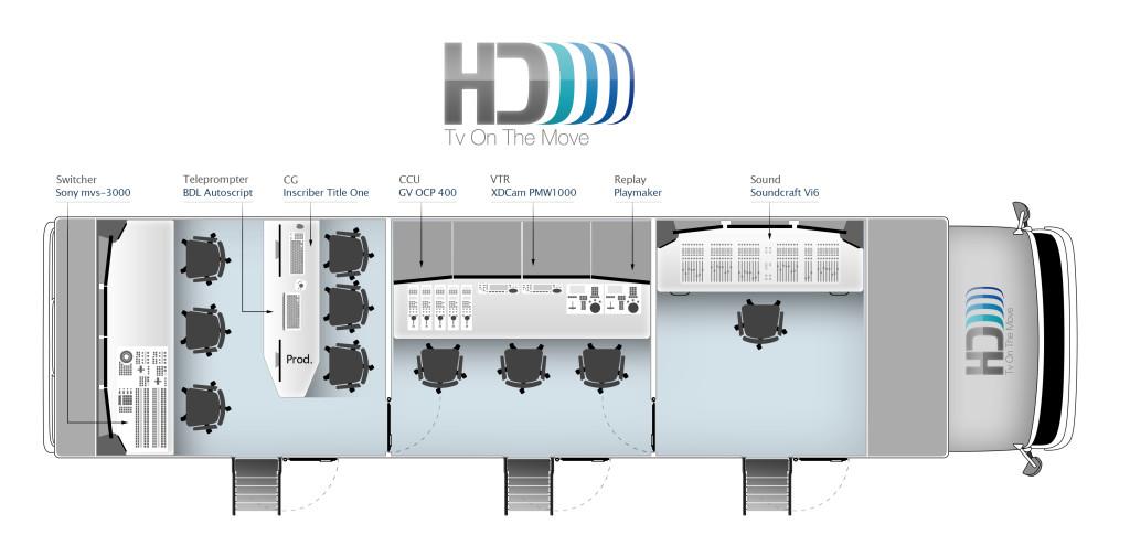 HSIL OB2 layout v02